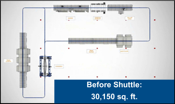Layout of traditional chain conveyor system without shuttle